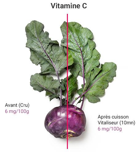 Vitamine aaa998b4917c63652a75fff430ea1963490918ece01516e6b745d0a3b3485aa1